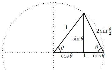 Pythagorean Theorem via Half-Angle Formulas