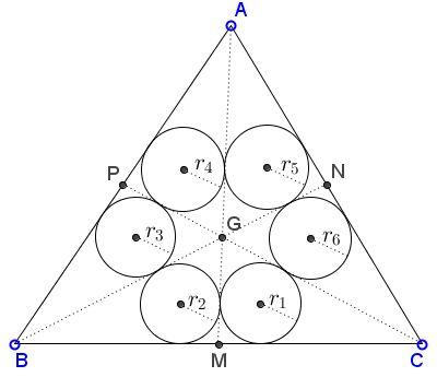 Relation Engendered By Medians