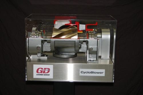 Cyclo Blower