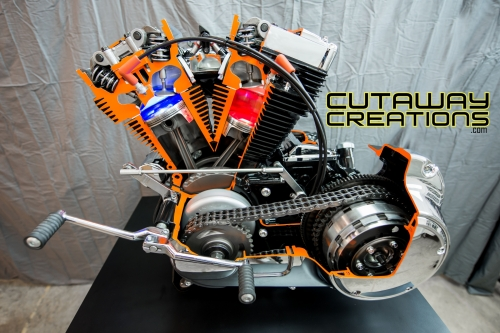 Harley V Twin