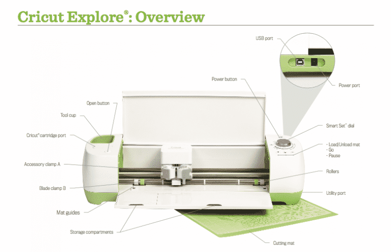 An overview of the Cricut Explore