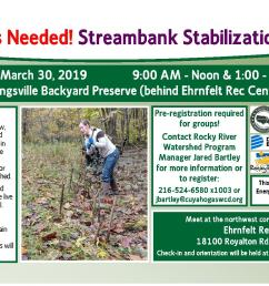 volunteer vegetative streambank stabilization at strongsville backyard preserve afternoon session [ 1650 x 915 Pixel ]