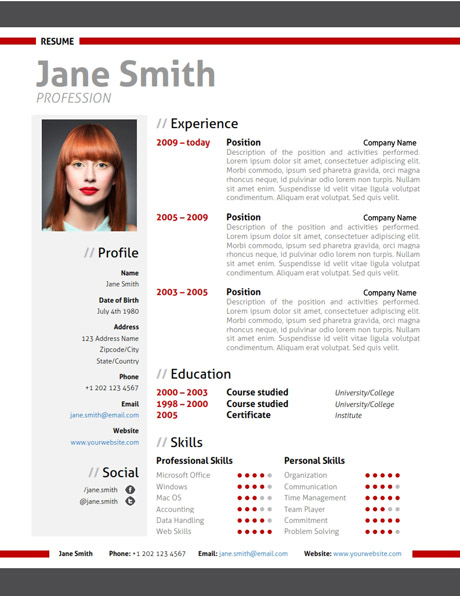 should you use template for resume