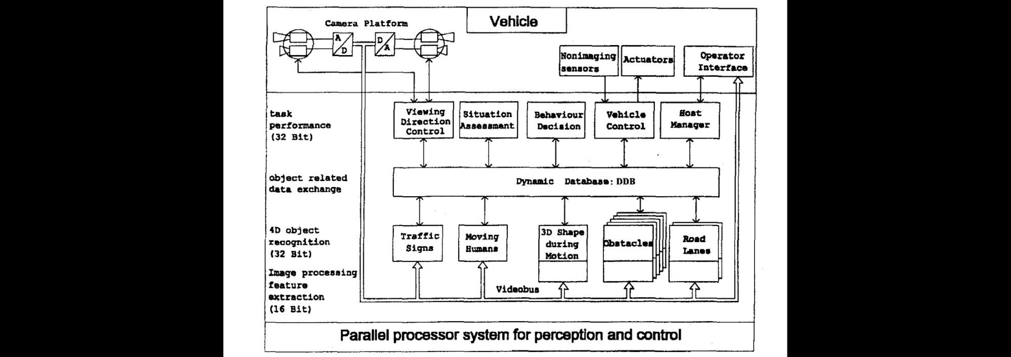 hight resolution of equipment of a passenger car mercedes 500 sel with sense of vision in the framework of the eureka project prometheus iii