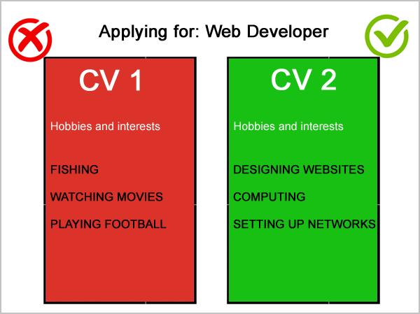 good interests for cv