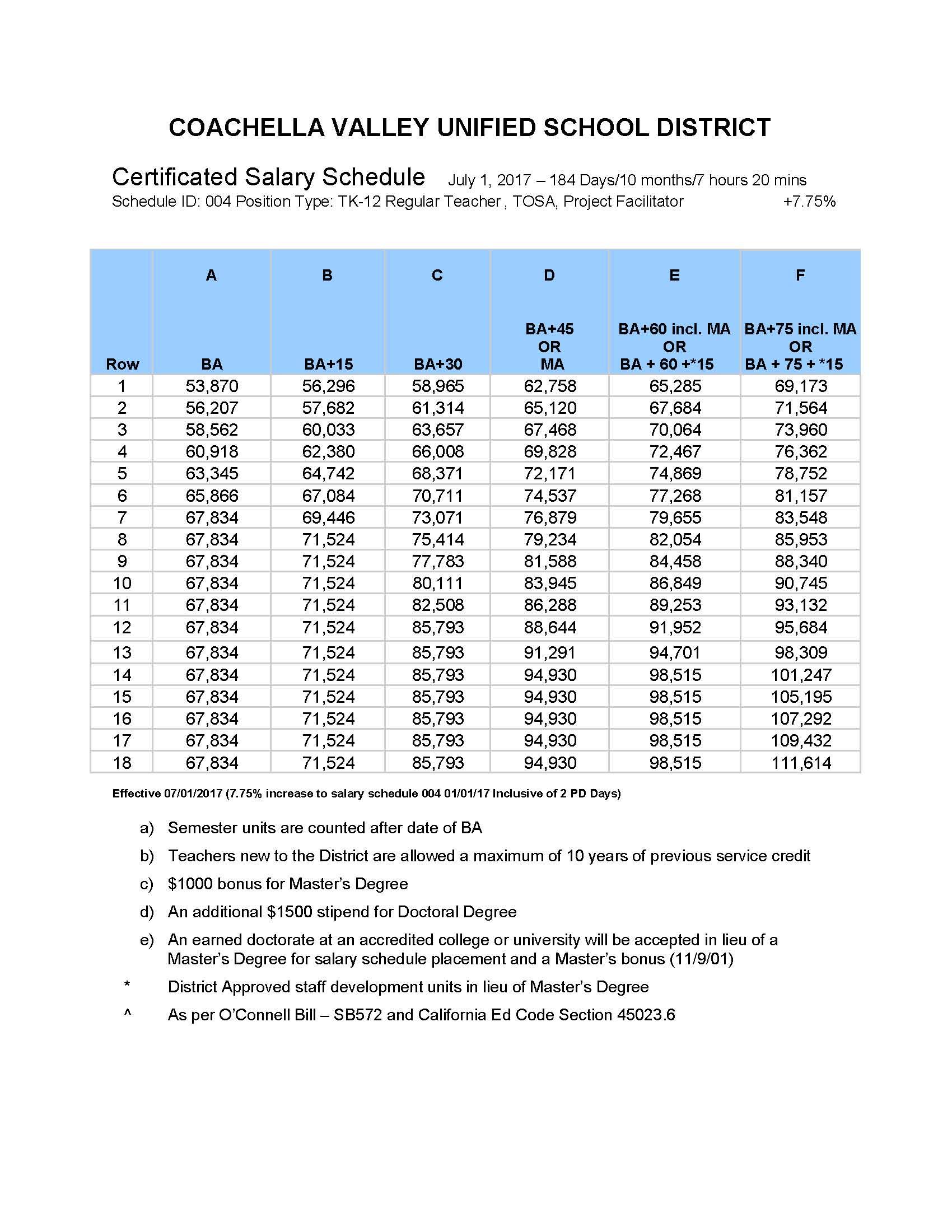 Courseworks Mailman Salary Schedule California Uroxehuba7
