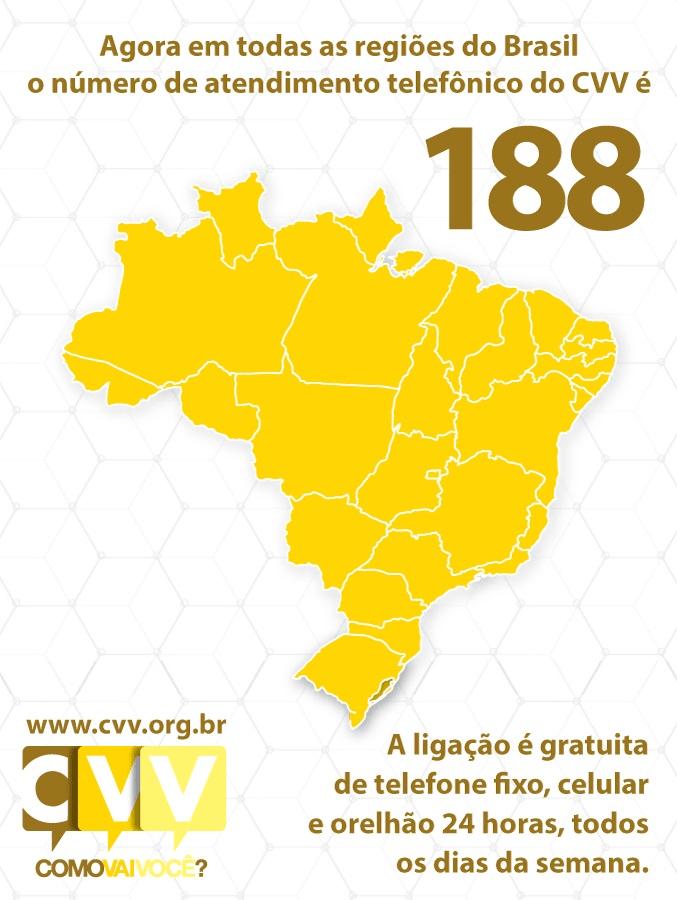 Resultado de imagem para setembro amarelo numero