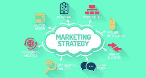 Change Your Marketing Strategy