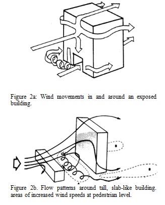 7 Blade Trailer Wiring 7 Blade RV Connector Wiring Diagram