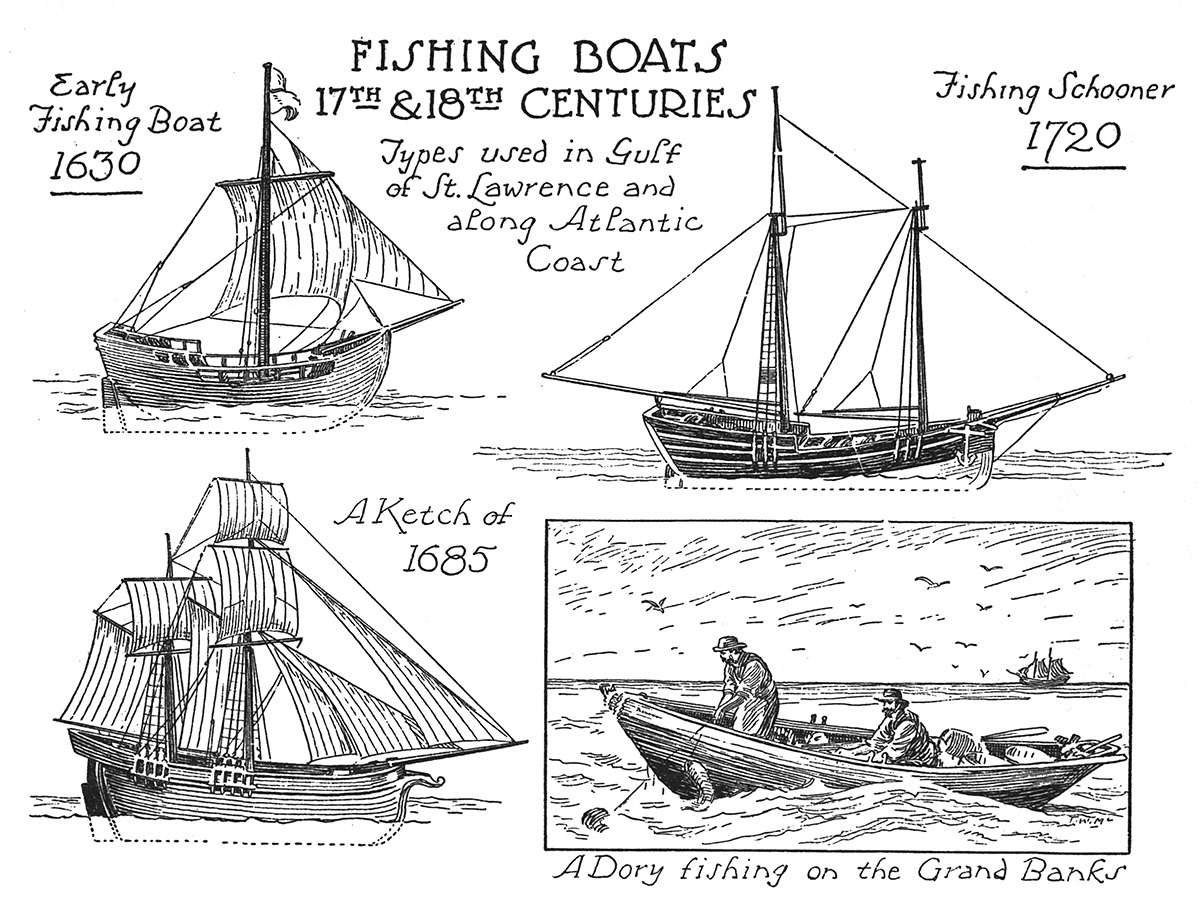 Fishing Boats 17th And 18th Centuries