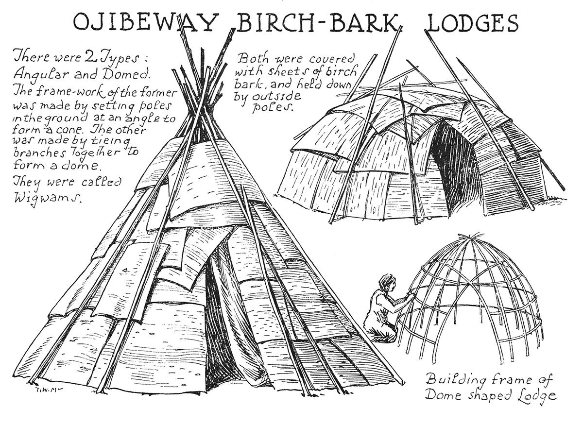 Ojibway Birch-Bark Lodges