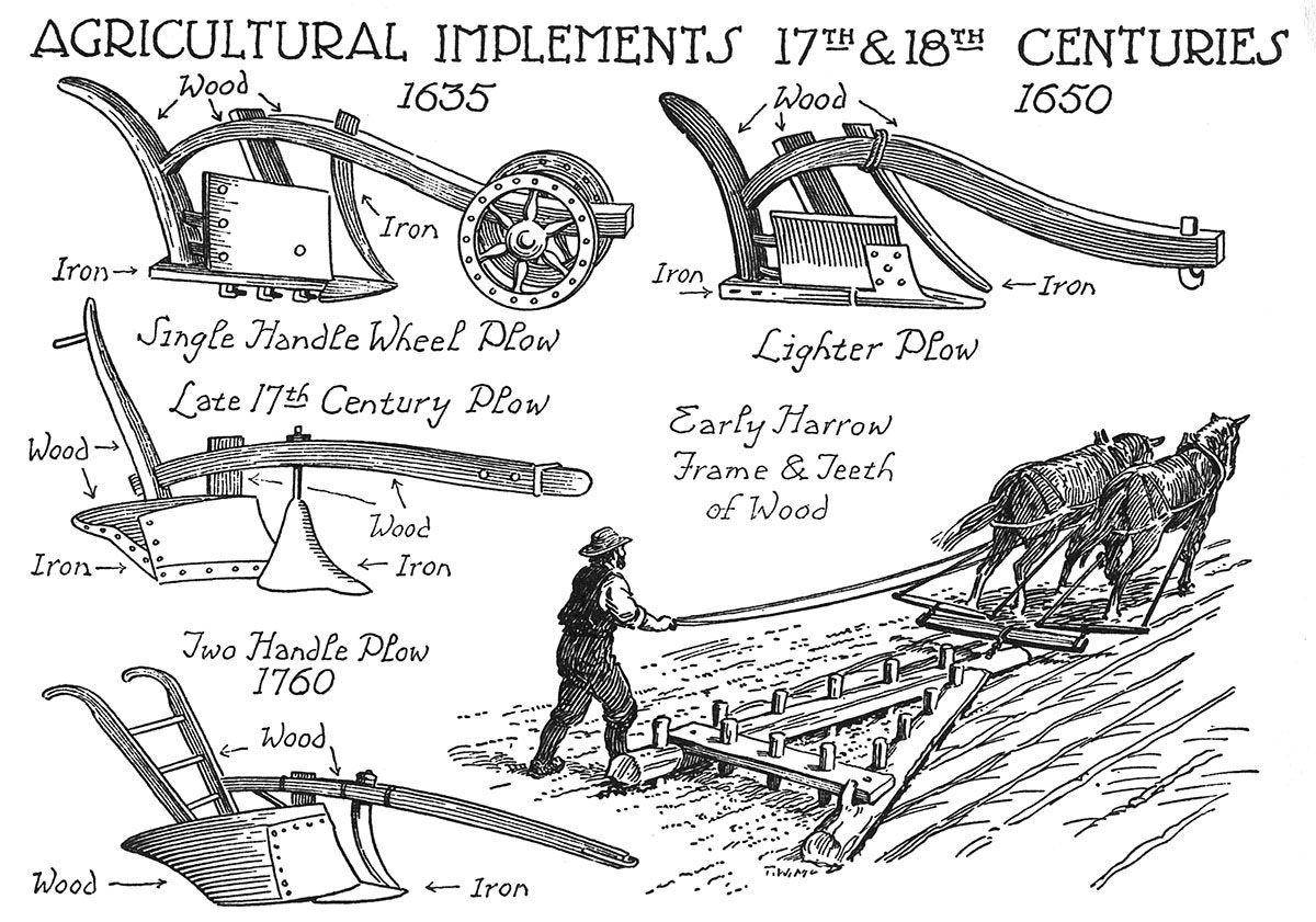 Agricultural Implements, 17th and 18th Centuries