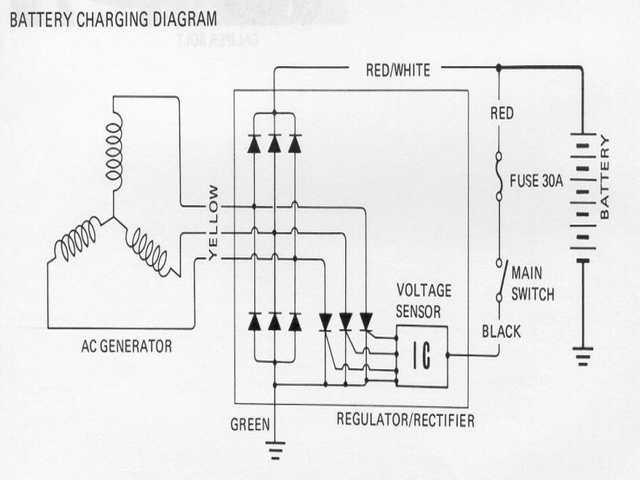 6 Wire Regulator Rectifier Wiring Diagram / Full Wave
