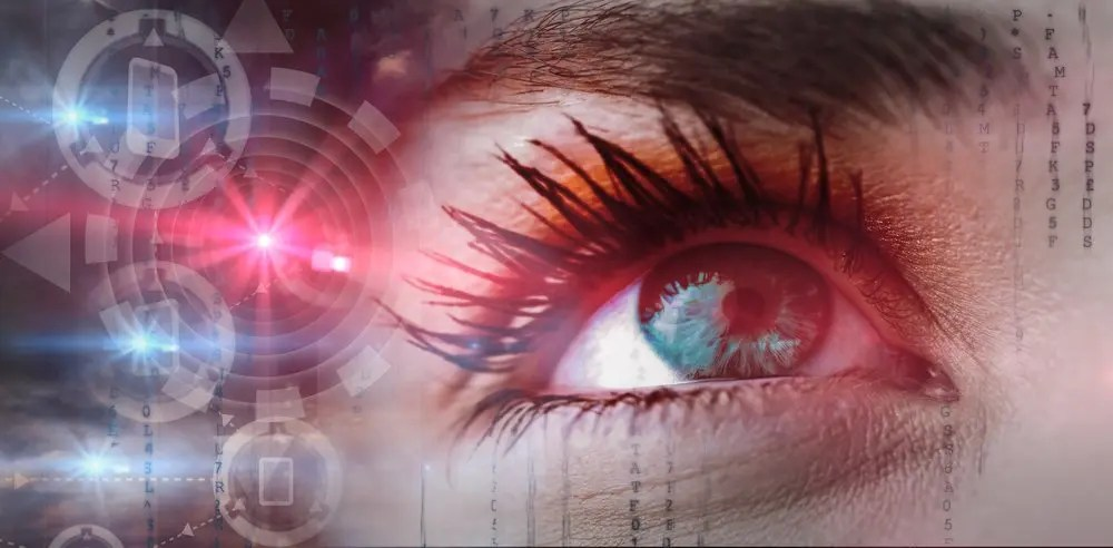 eye tracking in customer experience