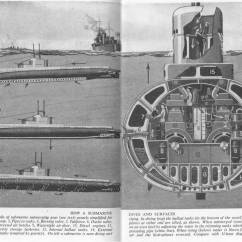 Parts Of A Submarine Diagram Tekonsha Primus Brake Controller Wiring Sub Boat Plane Must See Had
