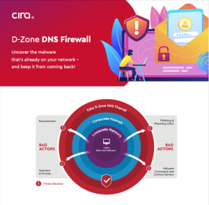 D-Zone DNS Firewall_Cover