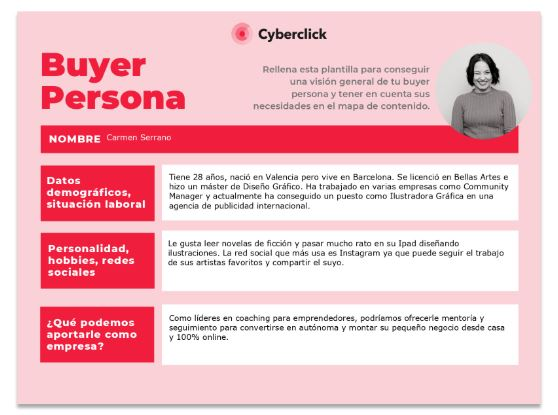 Why the buyer's persona matters in inbound marketing