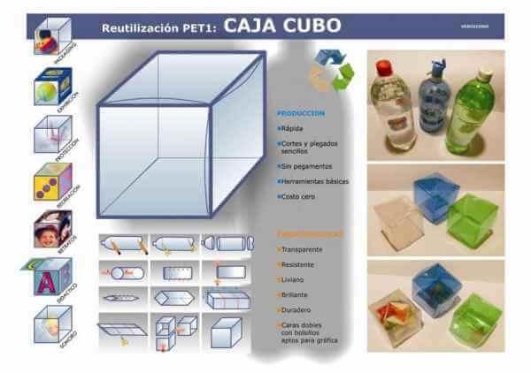 Caja cubo con botellas