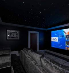 dedicated home cinema room with epson projector and 3 m screen [ 2000 x 1300 Pixel ]