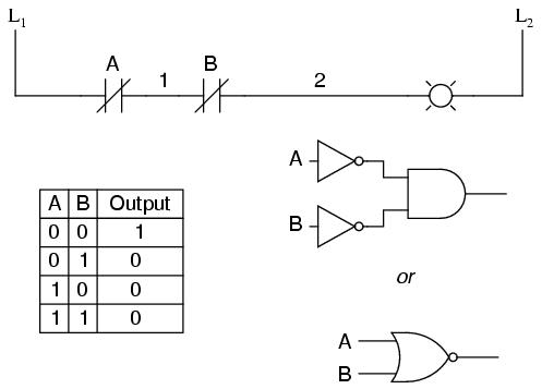 A pattern quickly reveals itself when ladder circuits are