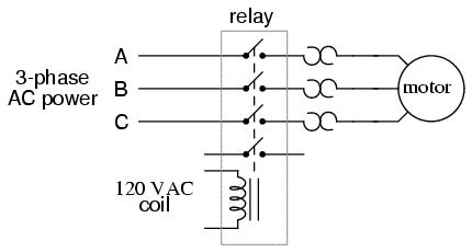 wiring a contactor diagram wiring diagram electrical wiring diagrams for contactors diagram and hernes