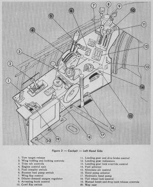 Vought F4U Corsair Cockpit Layouts