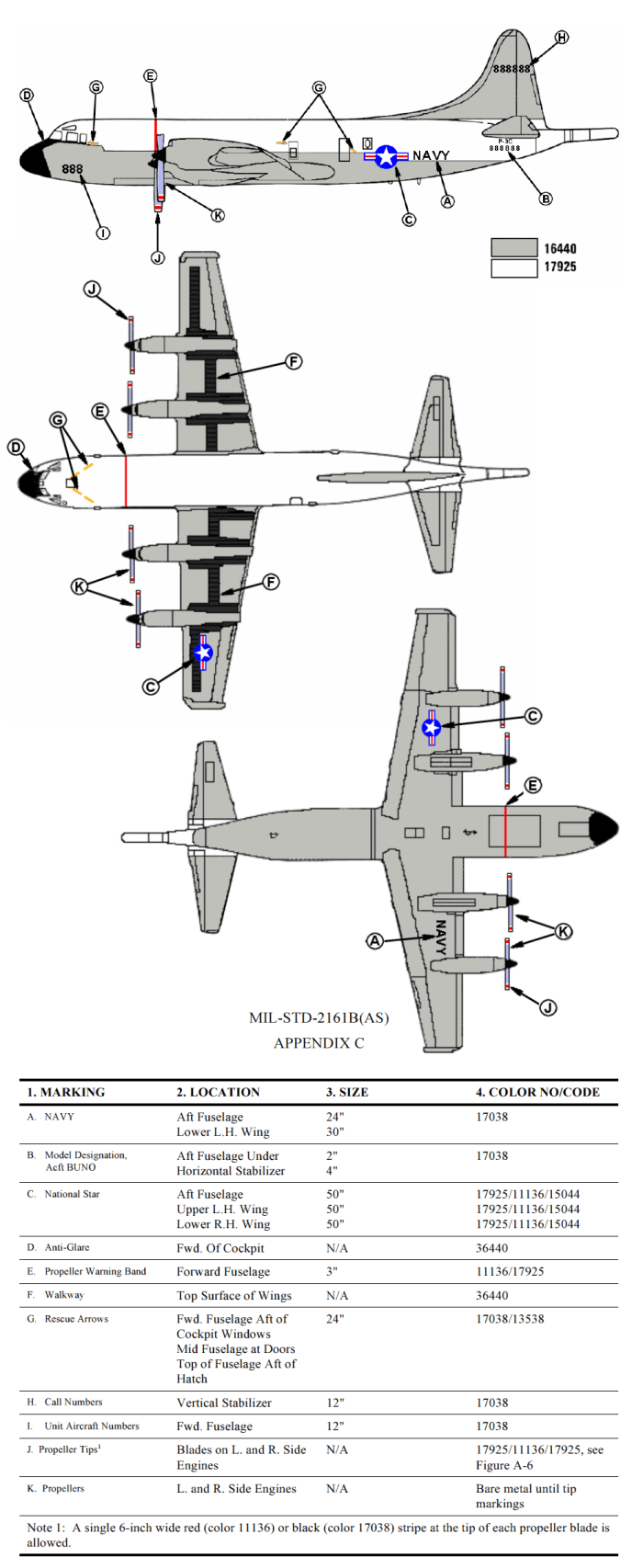 Lockheed P-3 Orion Color Profile and Paint Guide