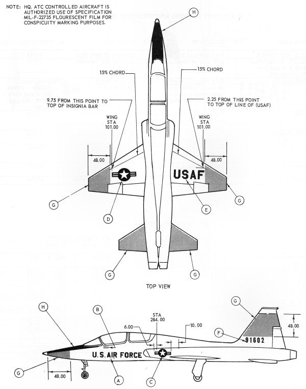 Northrop T-38 Talon USAF TO-1-1-4 Color Profile and Paint