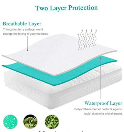 Full Size Mattress Protector Waterproof