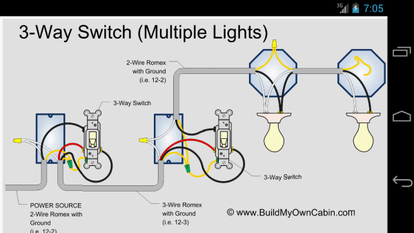 Electrical House Wiring 101 On Electrical Images Free Download