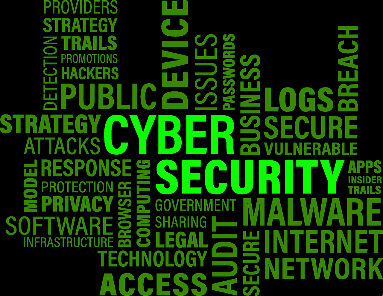 Intro To CyberSecurity (KLMS)