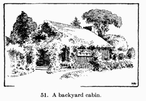 The Project Gutenberg eBook of MANUAL OF GARDENING, by L