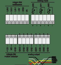 iex 2 module light controller 4 analog output 0 10v multisensor input 3 analog digital inputs 2 digital inputs [ 848 x 1820 Pixel ]
