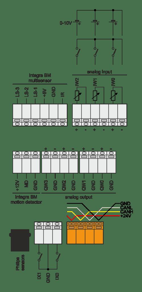 small resolution of iex 2 module light controller 4 analog output 0 10v multisensor input 3 analog digital inputs 2 digital inputs
