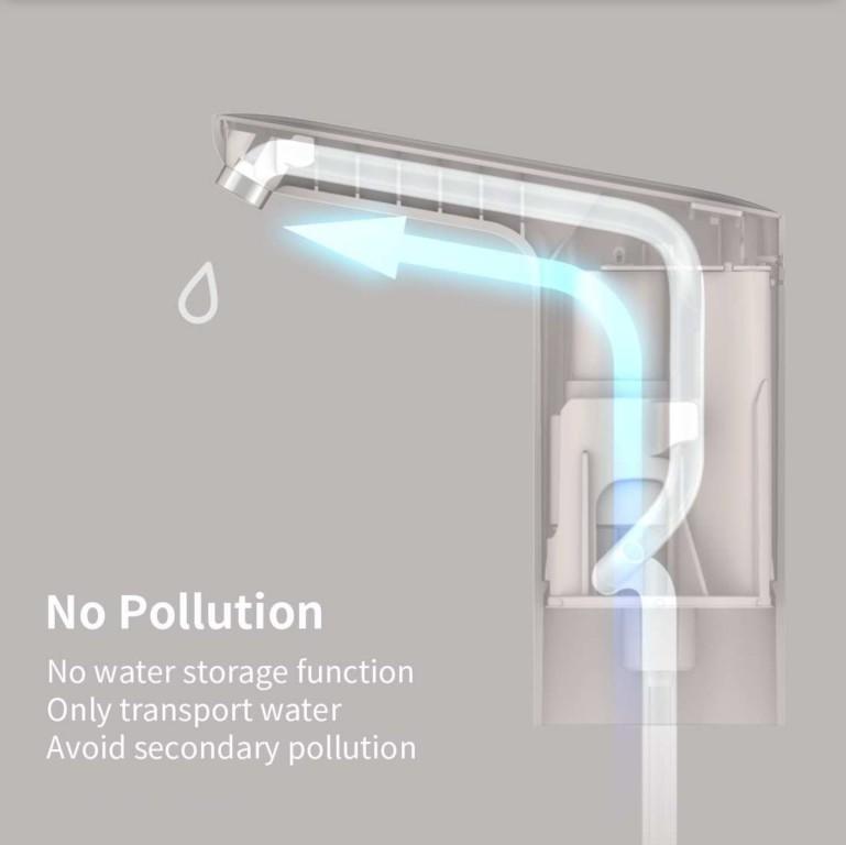 5 Gallon Water Jug Pump Xiaomi Mijia 3life-6