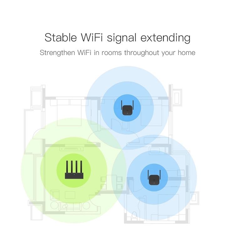 WiFi Extender Xiaomi Mijia 300M Pro