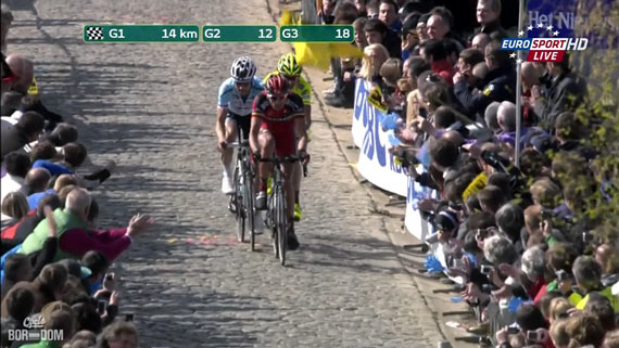Cycleboredom | Screencap Recap: Ronde van Vlaanderen - Laatste Paterberg