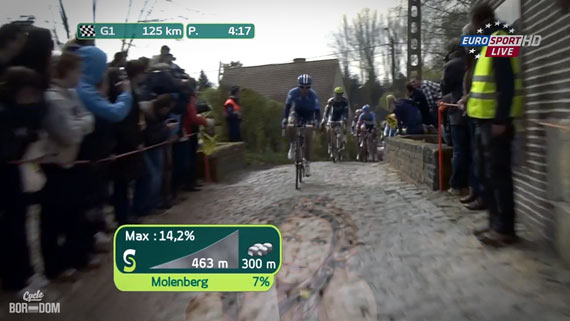 Cycleboredom | Screencap Recap: Ronde van Vlaanderen - Mole-nberg