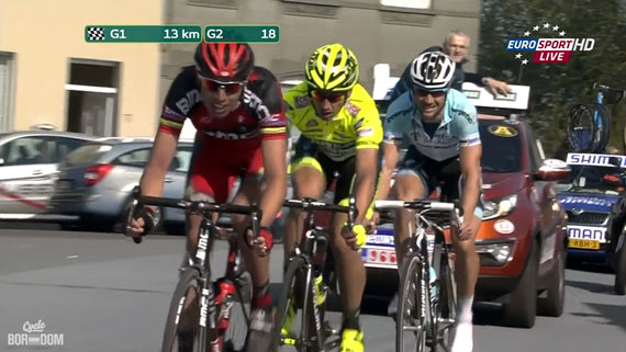 Cycleboredom | Screencap Recap: Ronde van Vlaanderen - Werkgroep