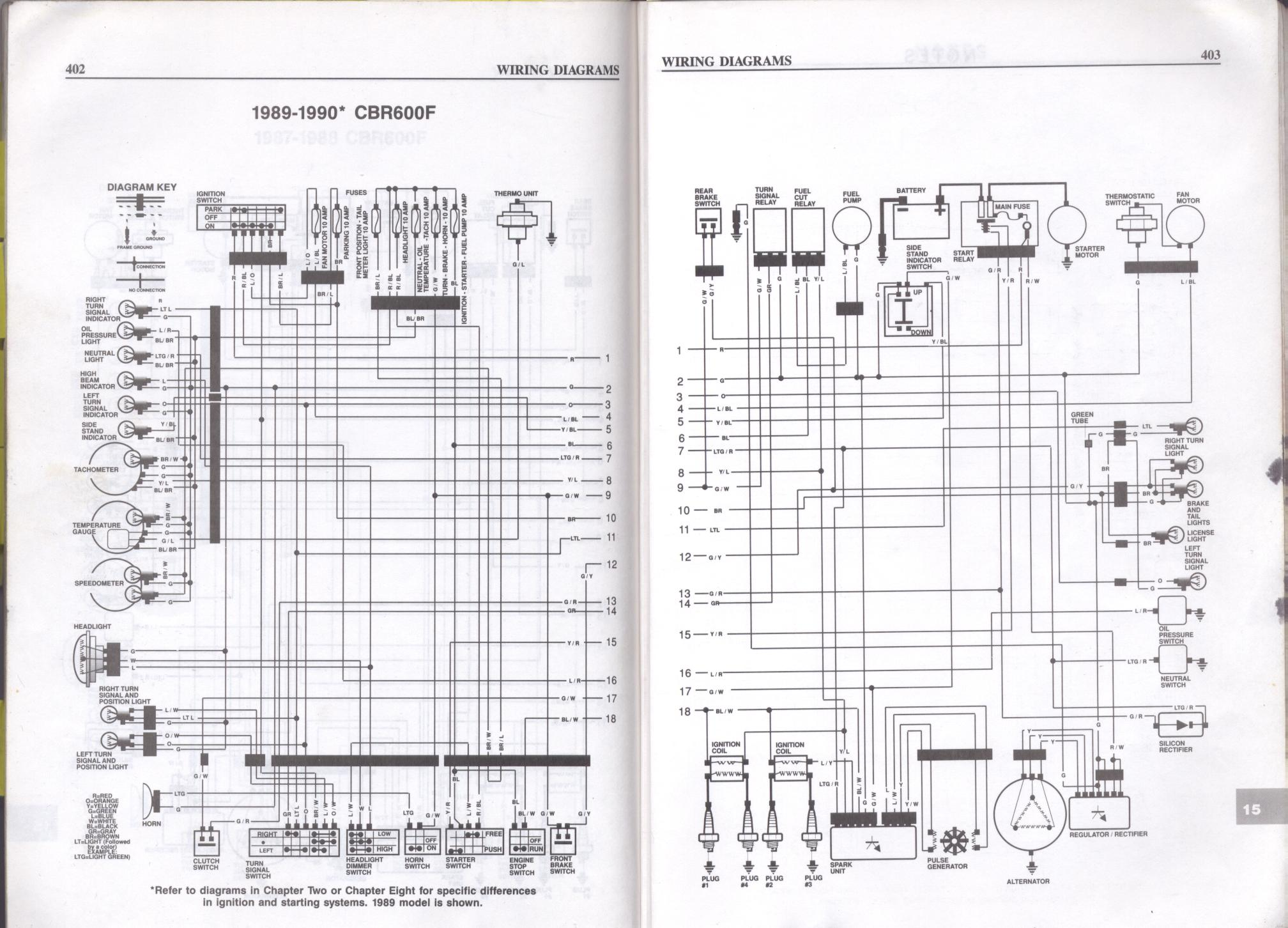 Wiring Diagram For 1990 Honda Cbr Download Wiring Diagrams \u2022 Honda CBR  F4 1999 Wiring Diagram 1992 Honda Cbr 600 Wiring Diagram