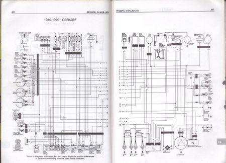 Index of /images/thumb/0/0d/1989-1990-Honda-CBR600F-Wiring