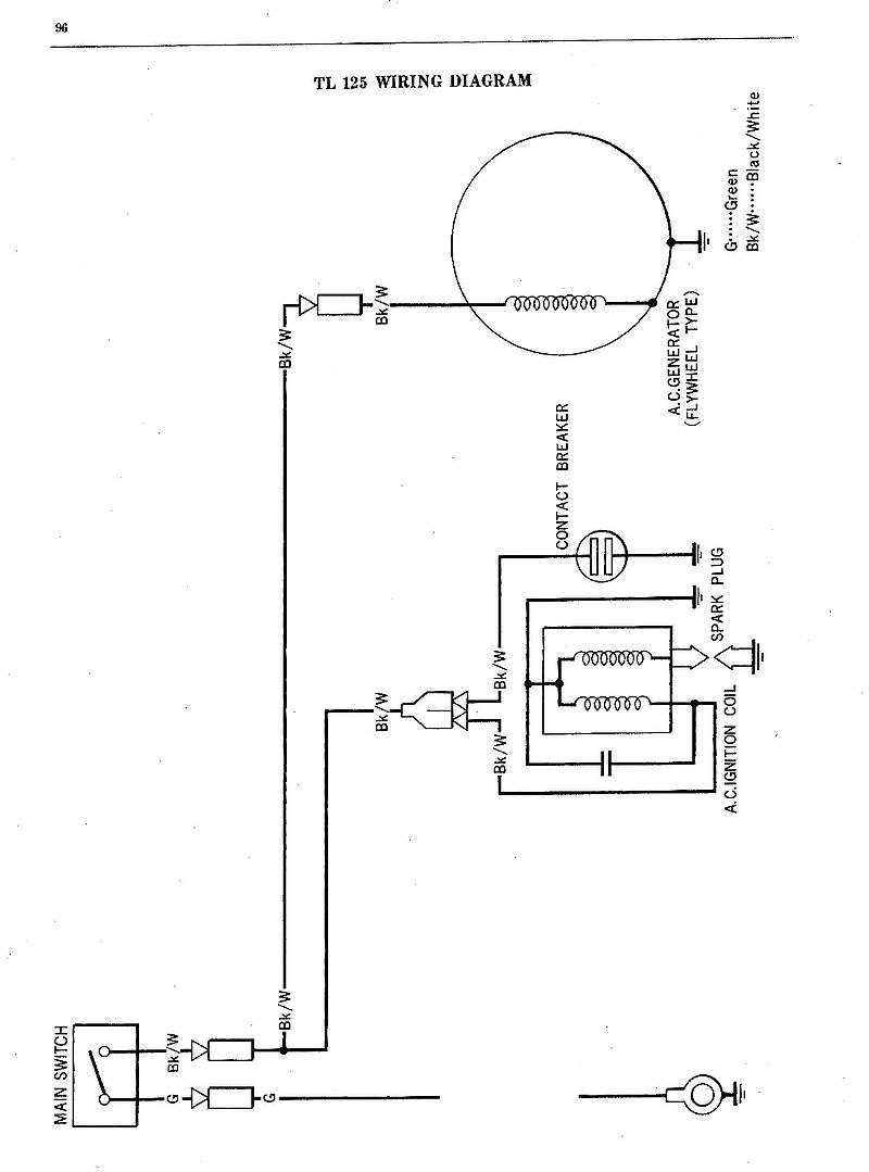 related image with tl125 honda wiring diagram wiring honda tl125 parts honda tl 125 wiring diagram #14