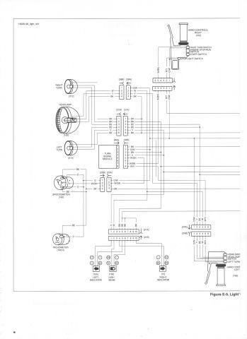 1992 harley sportster wiring diagram wiring diagram harley davidson wiring diagrams and schematics