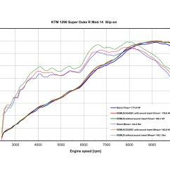 Ktm Duke 125 Wiring Diagram Trane Water Source Heat Pump 690 390