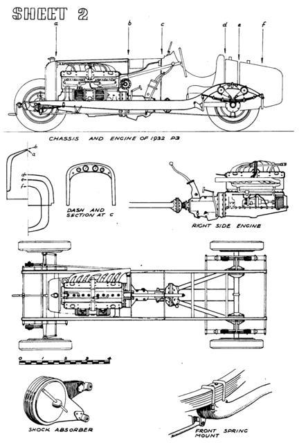 1934 Scuderia Ferrari P3 Alfa Romeo: First Steps