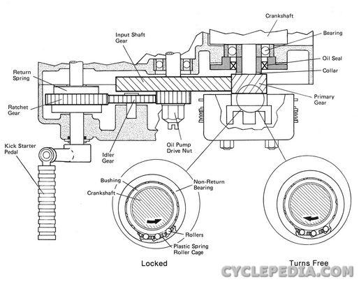 Kawasaki Kv75 Wiring Diagram : 28 Wiring Diagram Images