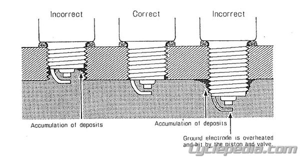 honda zoomer x wiring diagram telescope optics ray spark plug guide doc20040726235413