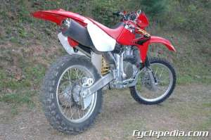Cyclepedia XR650R Honda Online Service Manual  Cyclepedia
