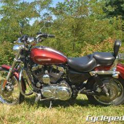 1989 Sportster 1200 Wiring Diagram 2002 Gmc Yukon Denali Radio 2007 2013 Harley Davidson Xl883 Xl1200 Efi Motorcycle Online Manual