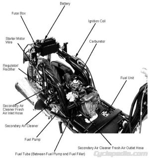 KYMCO People 250 and S 250 Scooter Online Service Manual  Cyclepedia